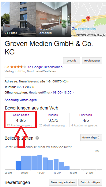 Off Page Optimierung lokale Suche